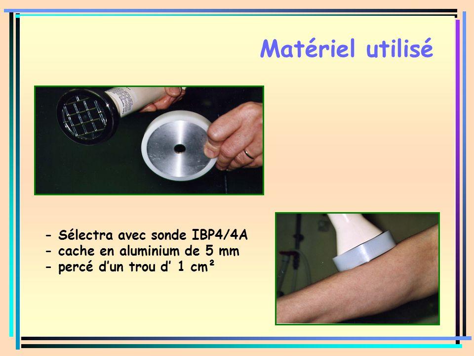 Matériel utilisé - Sélectra avec sonde IBP4/4A - cache en aluminium de 5 mm - percé d'un trou d' 1 cm².