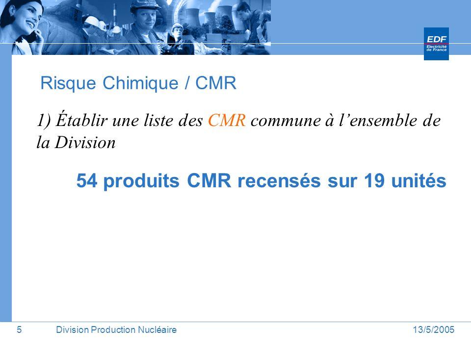 1) Établir une liste des CMR commune à l'ensemble de la Division