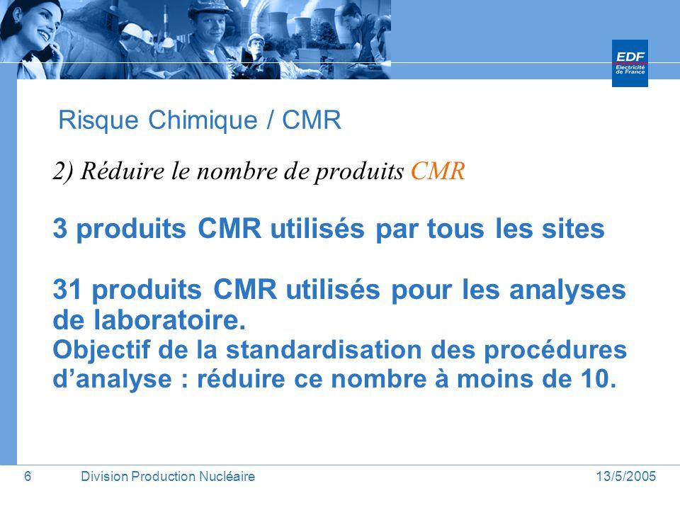 3 produits CMR utilisés par tous les sites