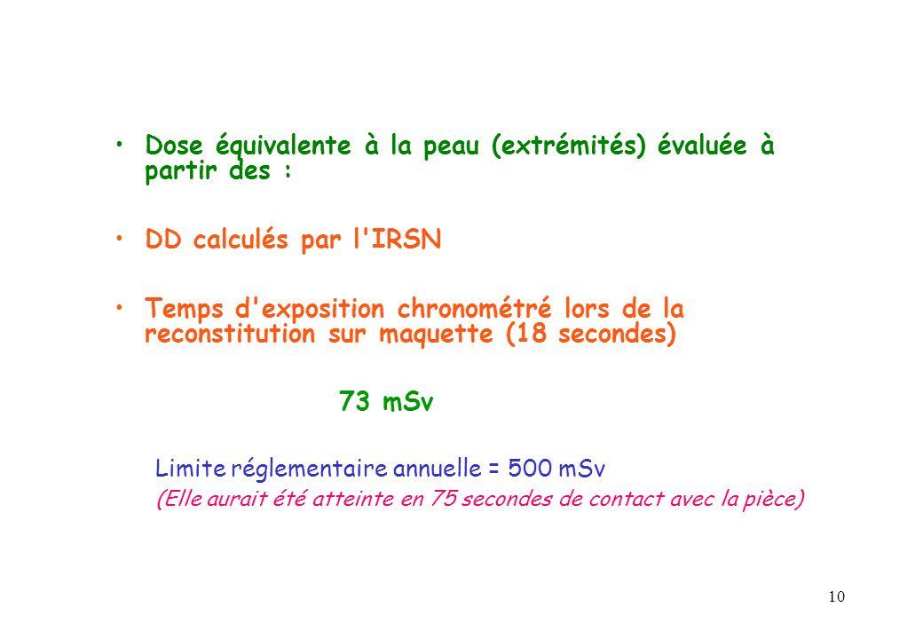 Dose équivalente à la peau (extrémités) évaluée à partir des :