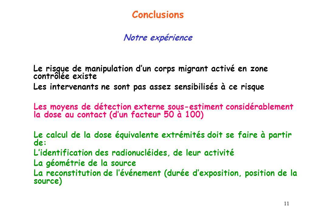 Conclusions Notre expérience