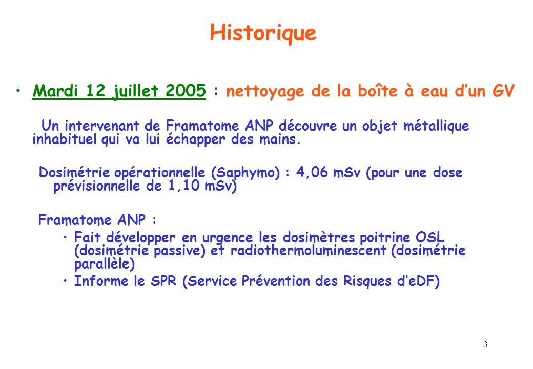 Historique Mardi 12 juillet 2005 : nettoyage de la boîte à eau d'un GV
