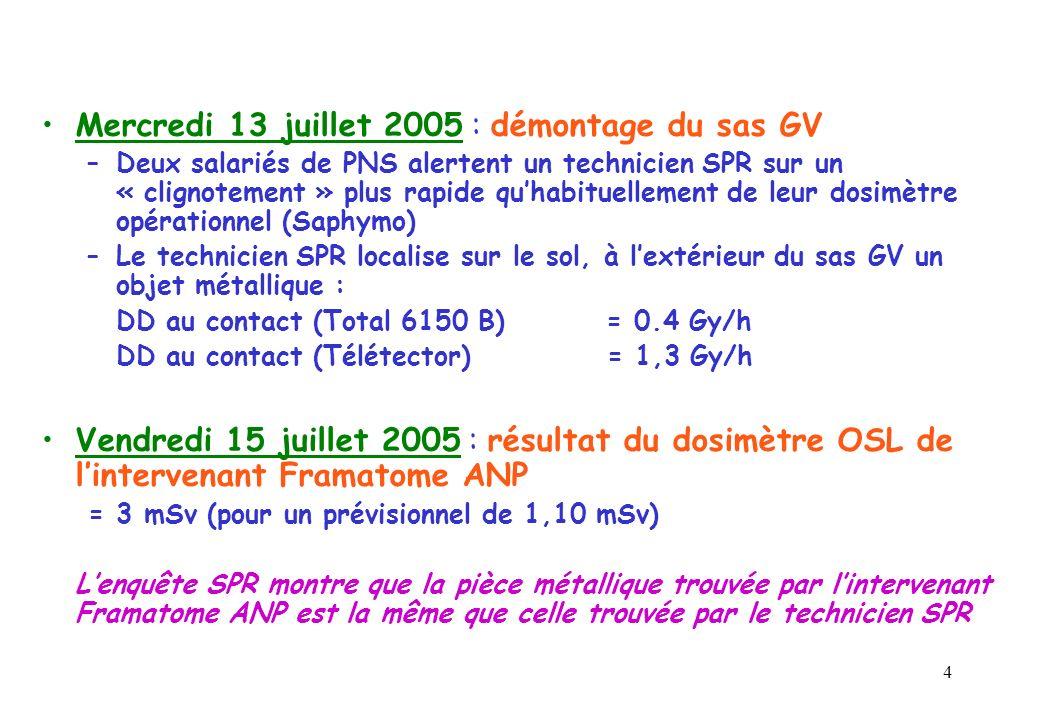 Mercredi 13 juillet 2005 : démontage du sas GV