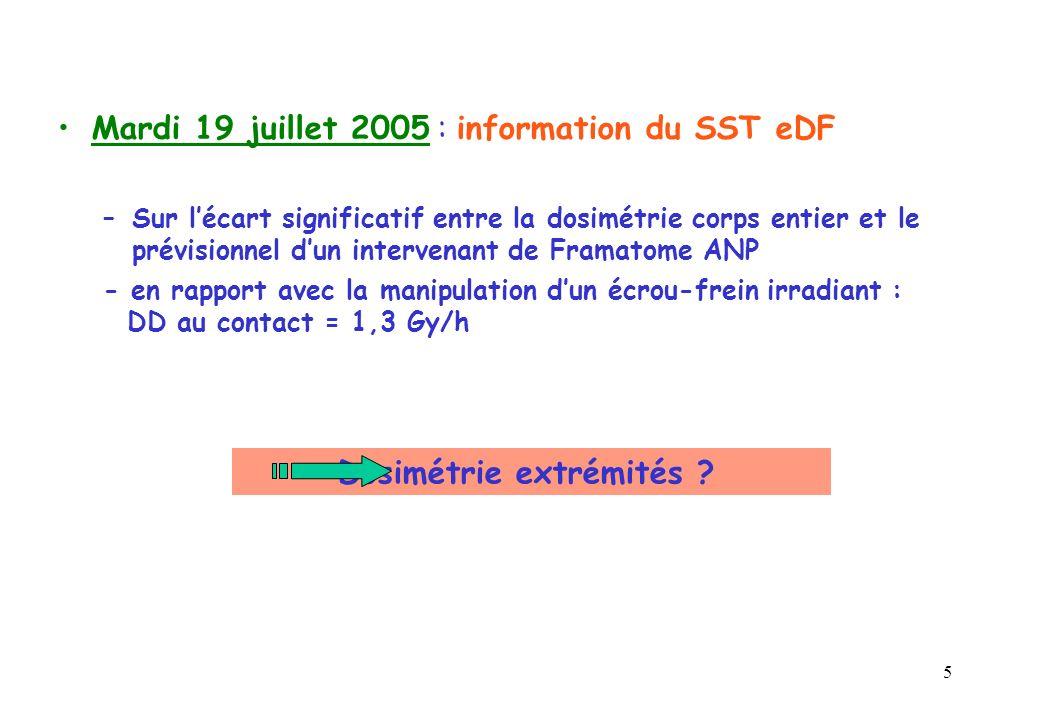 Mardi 19 juillet 2005 : information du SST eDF