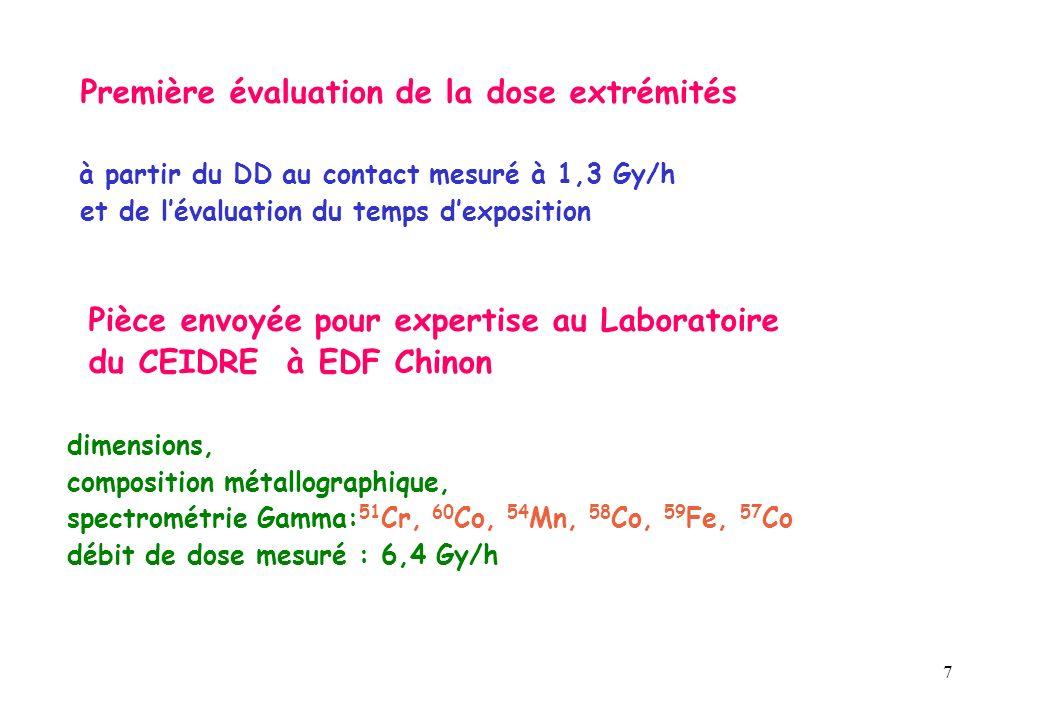 du CEIDRE à EDF Chinon à partir du DD au contact mesuré à 1,3 Gy/h