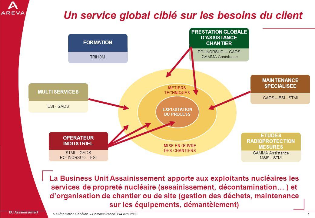 Un service global ciblé sur les besoins du client