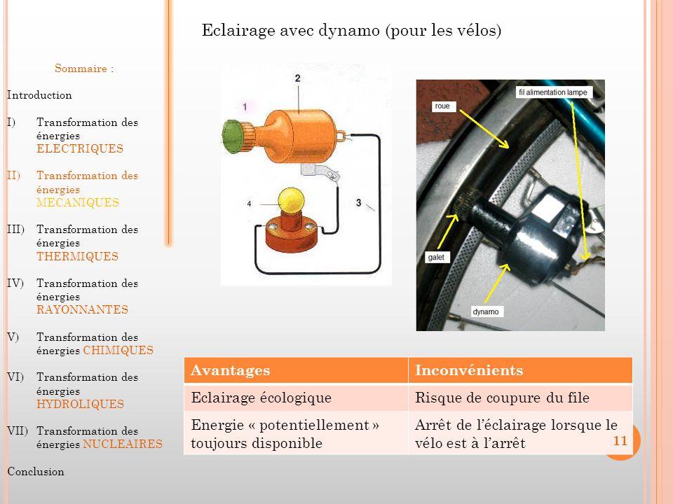 Eclairage avec dynamo (pour les vélos)