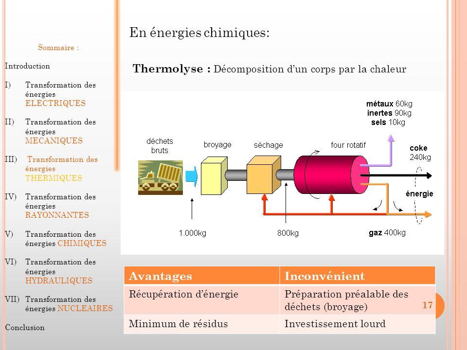 En énergies chimiques: