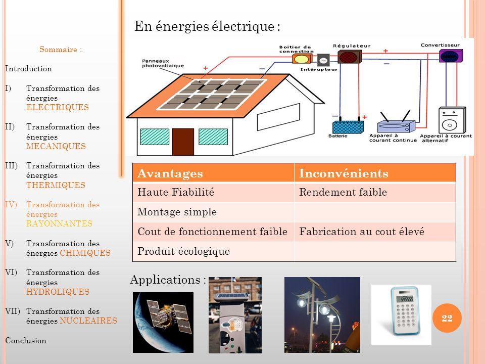 En énergies électrique :