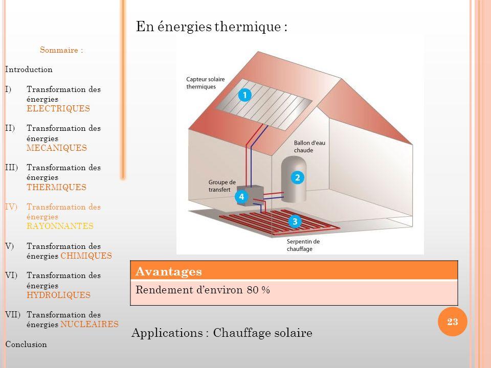 En énergies thermique :
