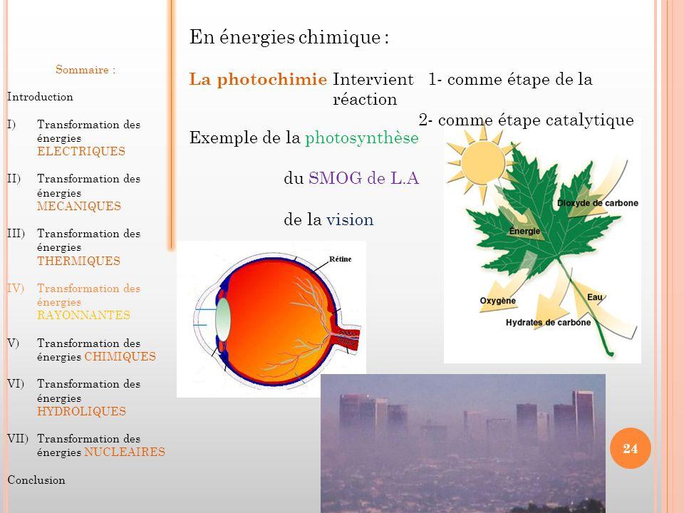 En énergies chimique : La photochimie