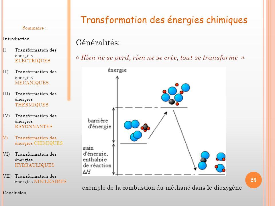 Transformation des énergies chimiques