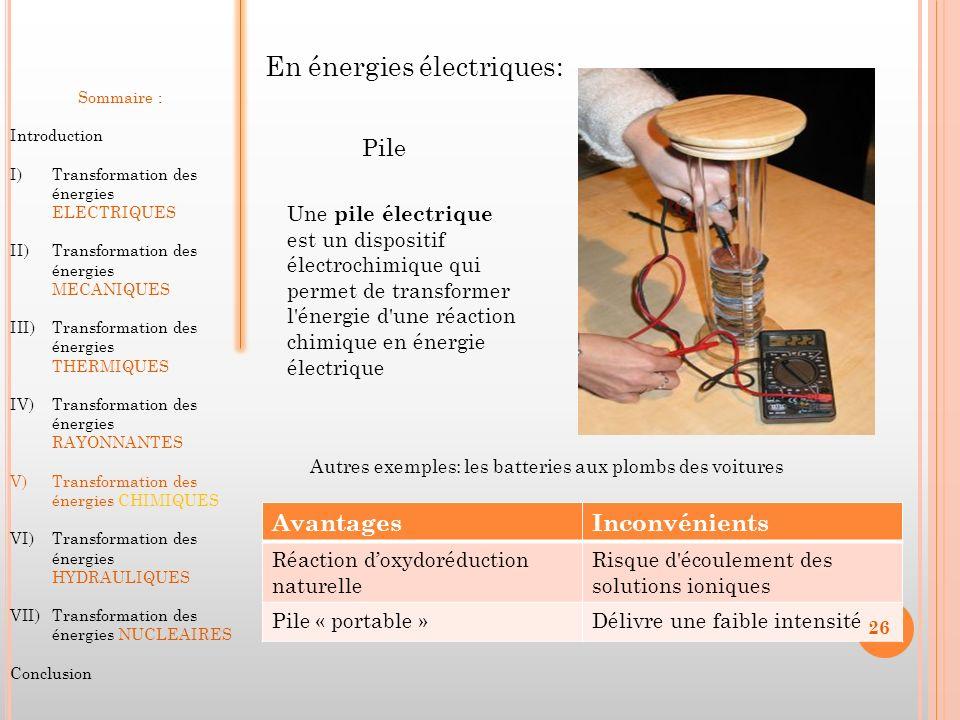 En énergies électriques: