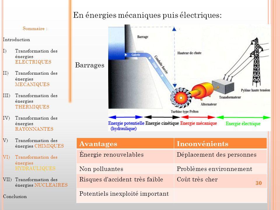 En énergies mécaniques puis électriques: