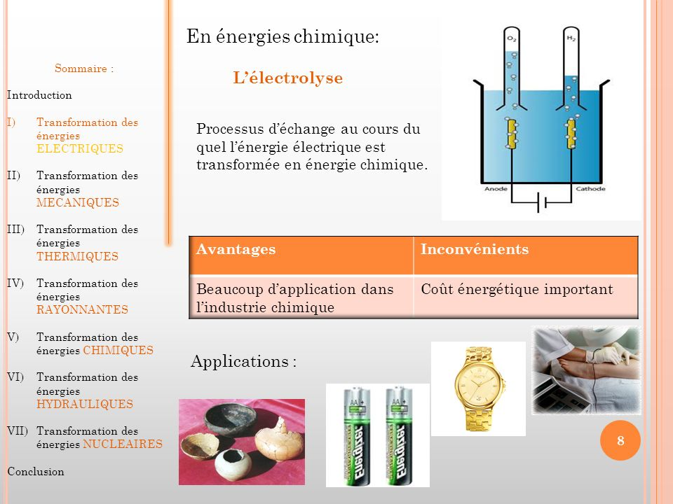 En énergies chimique: L'électrolyse Applications :