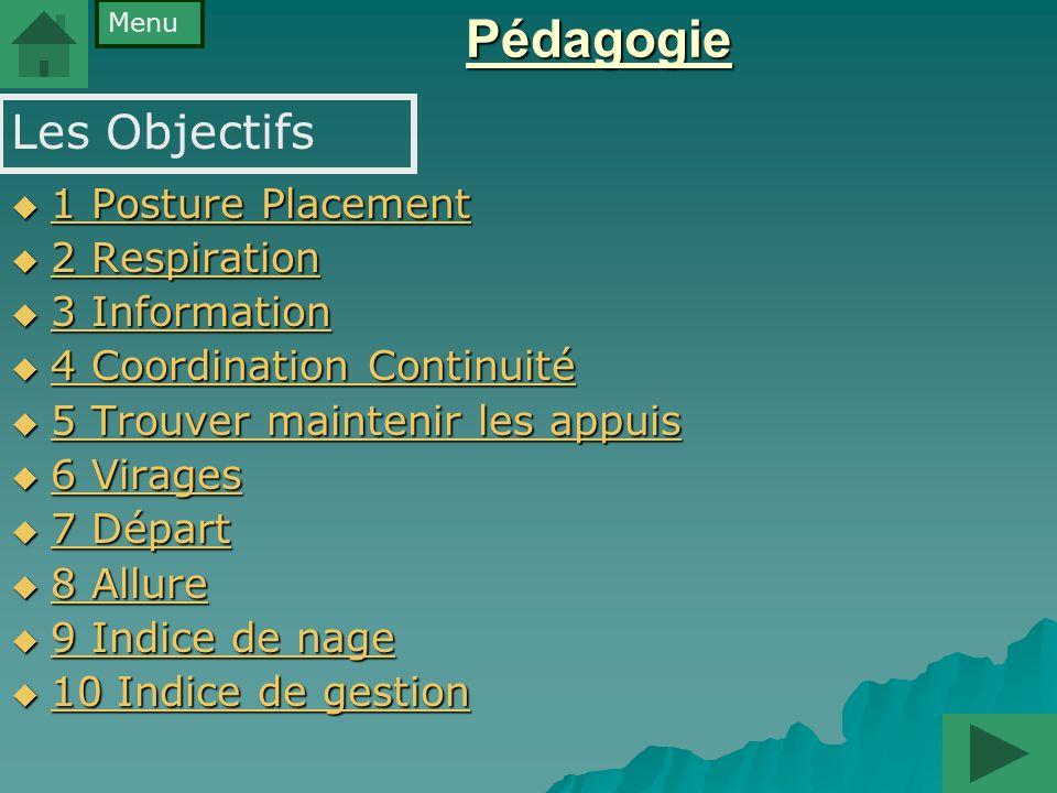 Pédagogie Les Objectifs 1 Posture Placement 2 Respiration