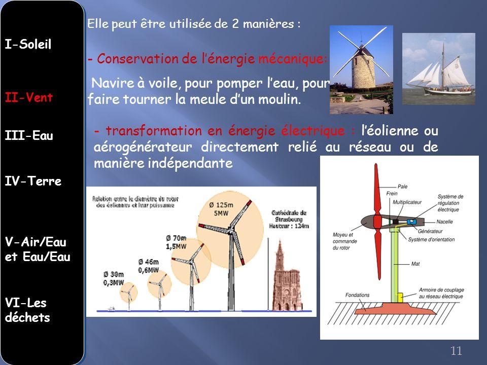 - Conservation de l'énergie mécanique: