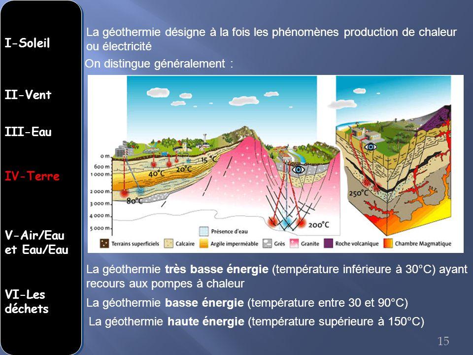 La géothermie désigne à la fois les phénomènes production de chaleur ou électricité