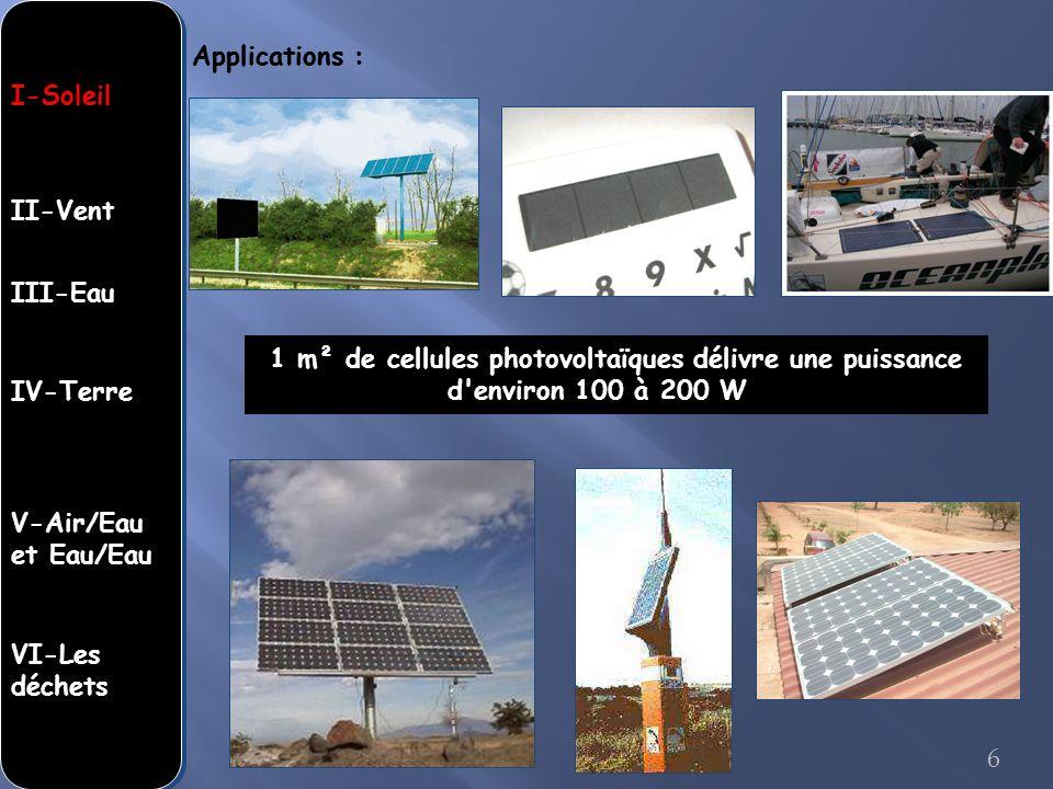 Applications : Applications : I-Soleil. II-Vent. III-Eau. 1 m² de cellules photovoltaïques délivre une puissance d environ 100 à 200 WW.