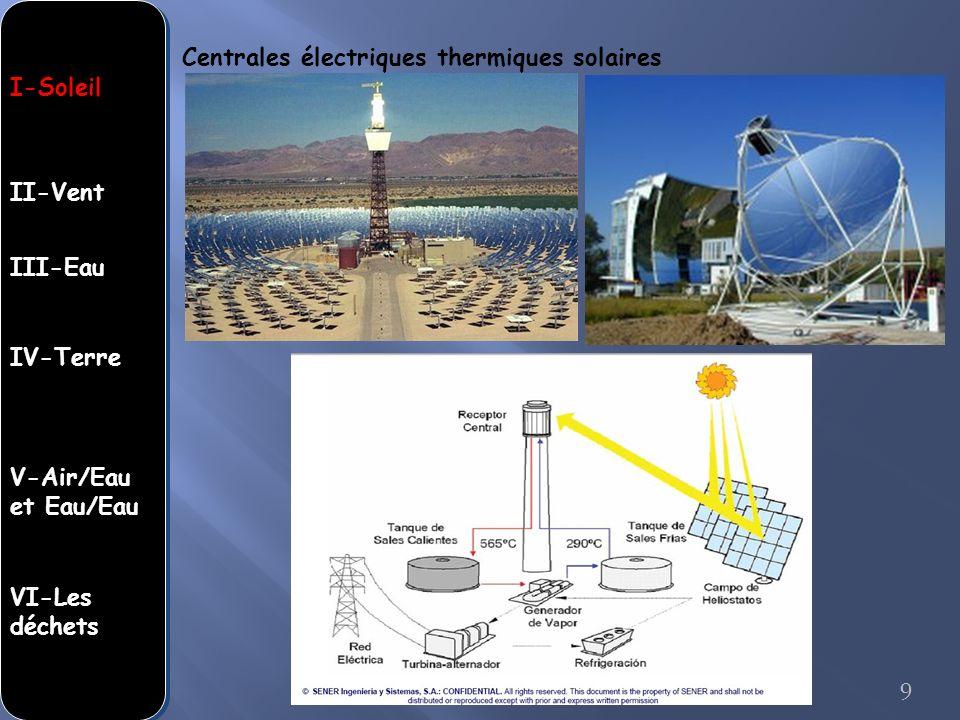 Centrales électriques thermiques solaires