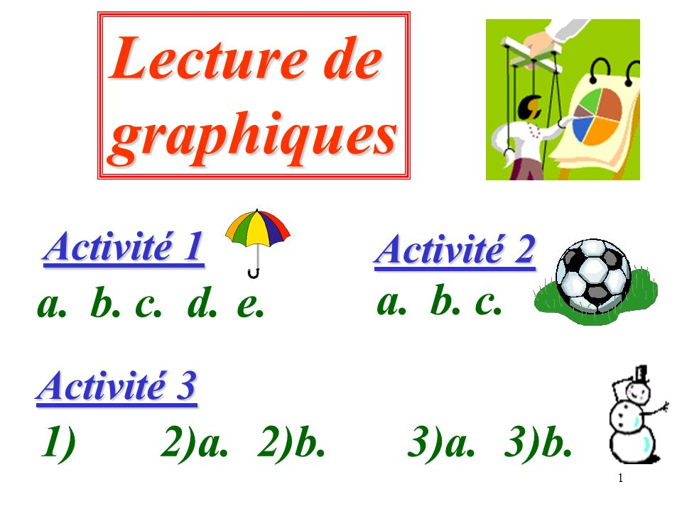 Lecture de graphiques a. b. c. d. e. a. b. c. 1) 2)a. 2)b. 3)a. 3)b.