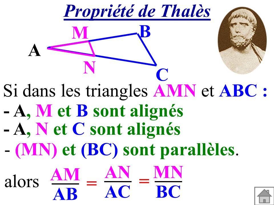 Propriété de Thalès M. B. A. N. C. Si dans les triangles AMN et ABC : - A, M et B sont alignés.