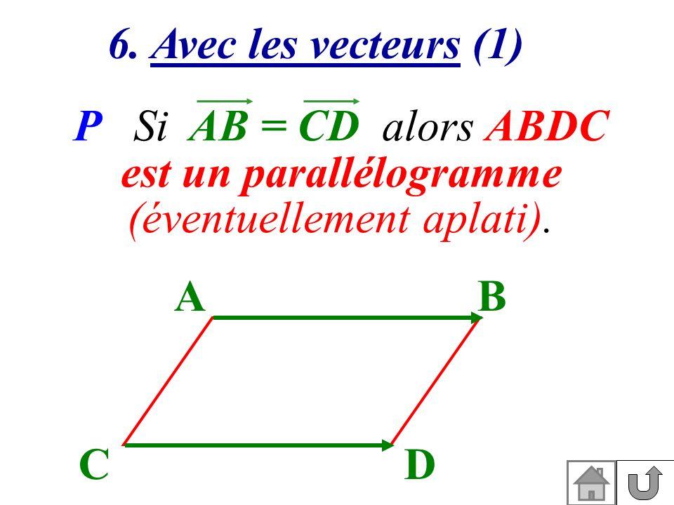 est un parallélogramme (éventuellement aplati).