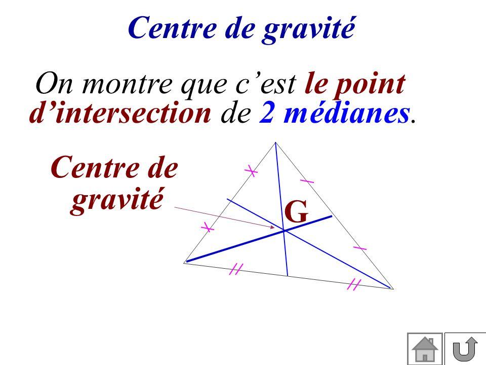 Centre de gravité Centre de gravité G