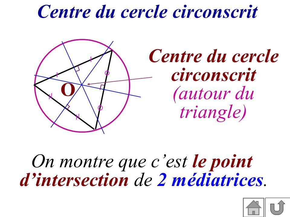 Centre du cercle circonscrit Centre du cercle circonscrit