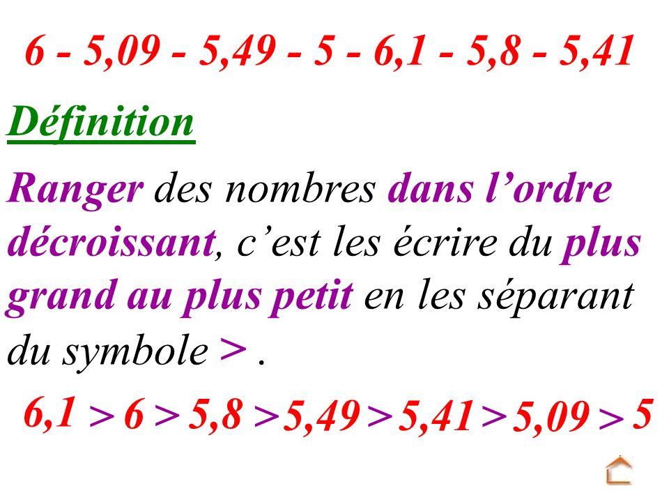 6 - 5,09 - 5,49 - 5 - 6,1 - 5,8 - 5,41 Définition. Ranger des nombres dans l'ordre. décroissant, c'est les écrire du plus.