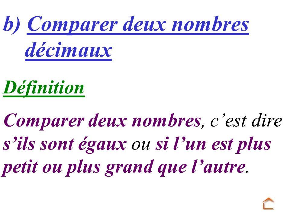 b) Comparer deux nombres décimaux