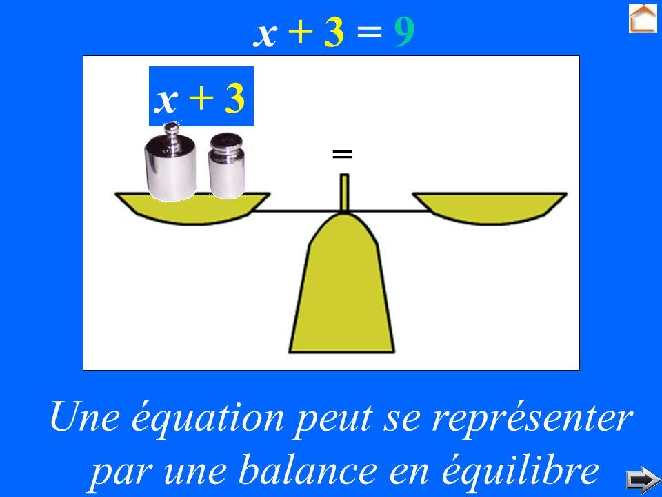 Une équation peut se représenter par une balance en équilibre