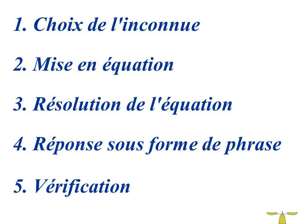 1. Choix de l inconnue 2. Mise en équation. 3. Résolution de l équation. 4. Réponse sous forme de phrase.