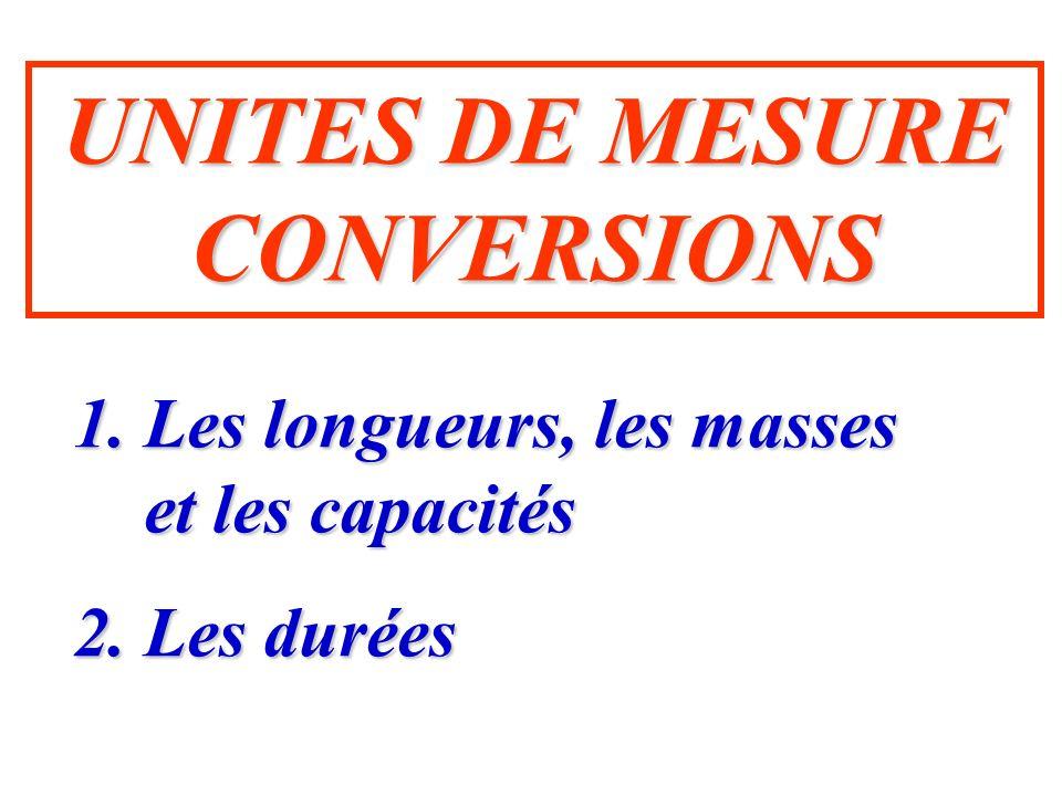 UNITES DE MESURE CONVERSIONS