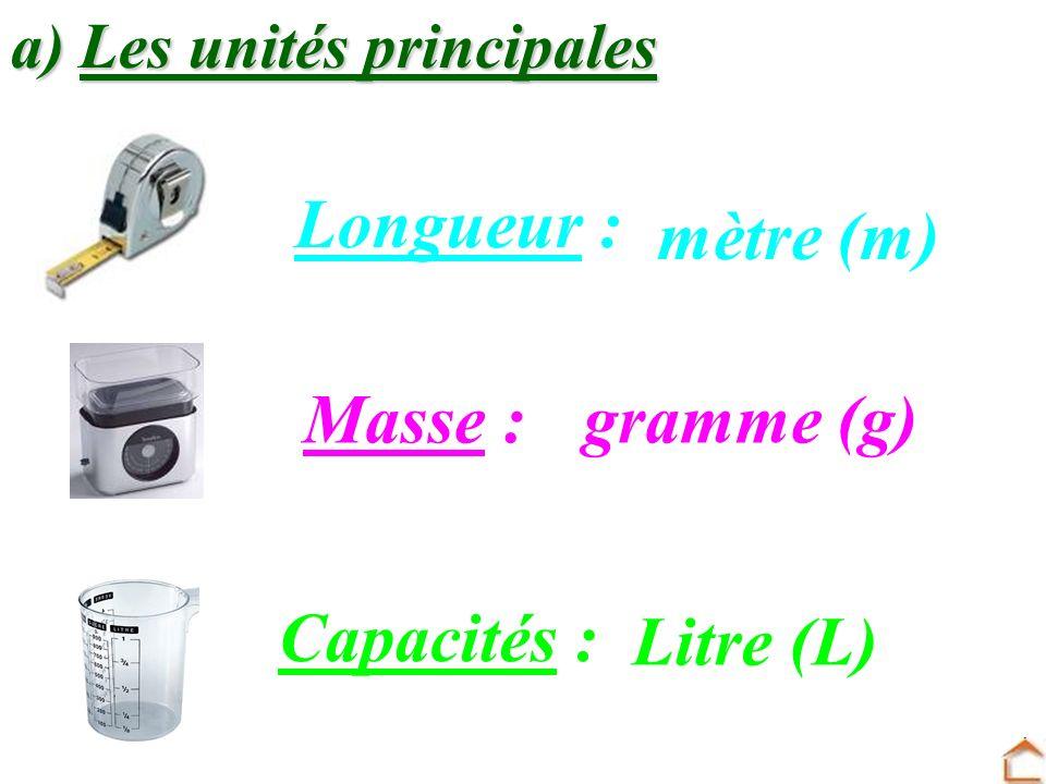 Longueur : mètre (m) Masse : gramme (g) Capacités : Litre (L)