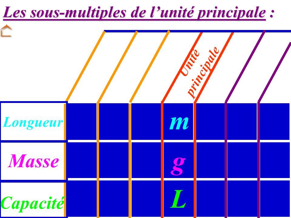 m g L Masse Capacité Les sous-multiples de l'unité principale :