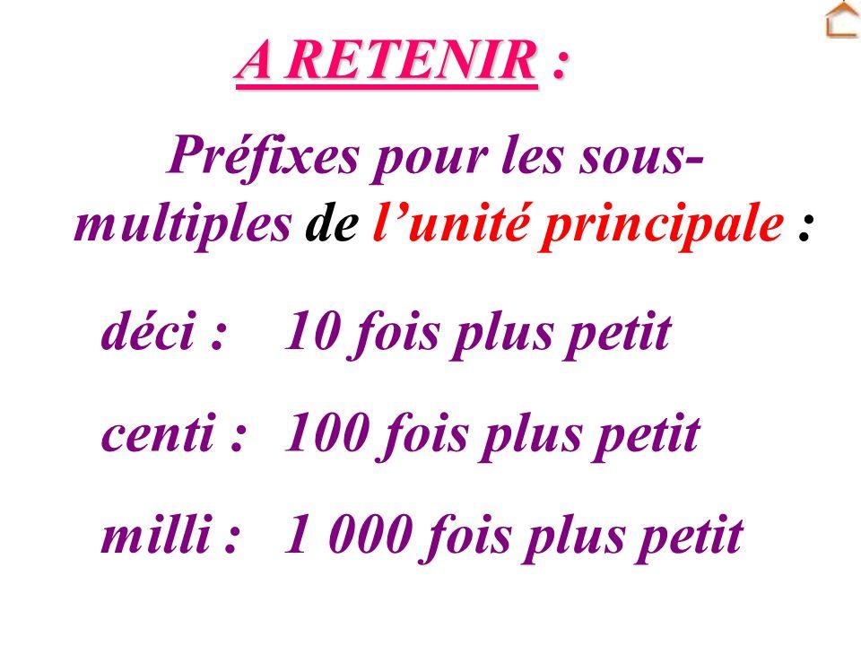 Préfixes pour les sous- multiples de l'unité principale :