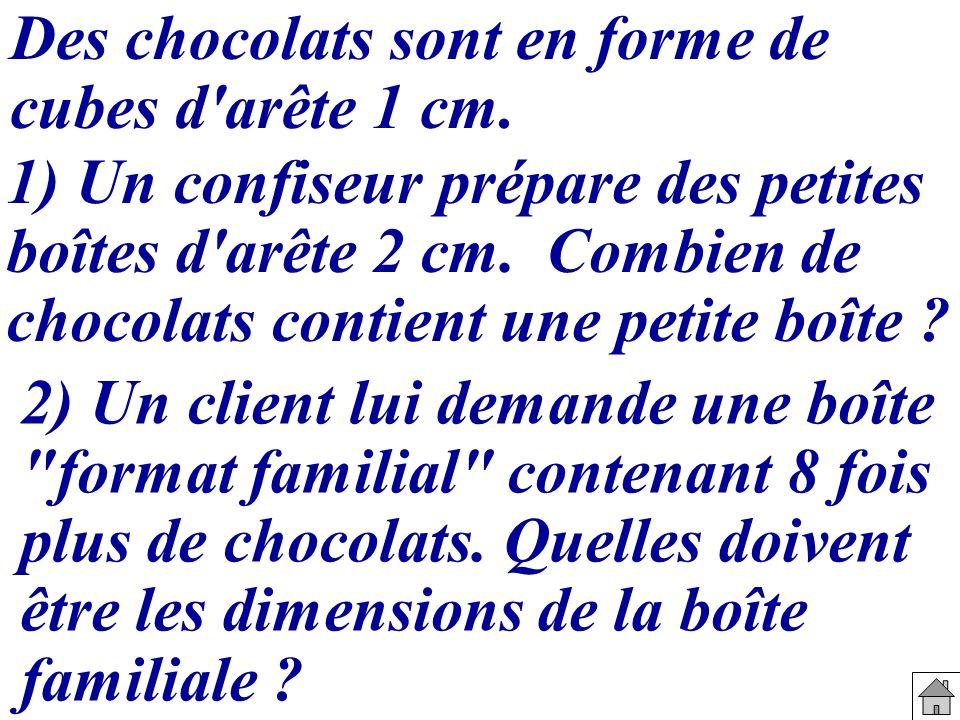 Des chocolats sont en forme de