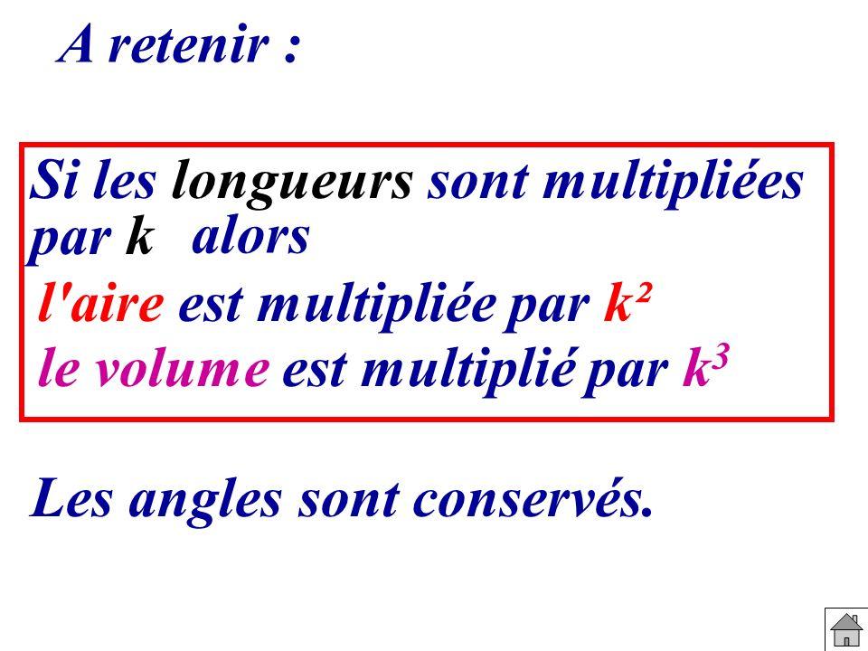 A retenir : Si les longueurs sont multipliées par k. alors. l aire est multipliée par k². le volume est multiplié par k3.
