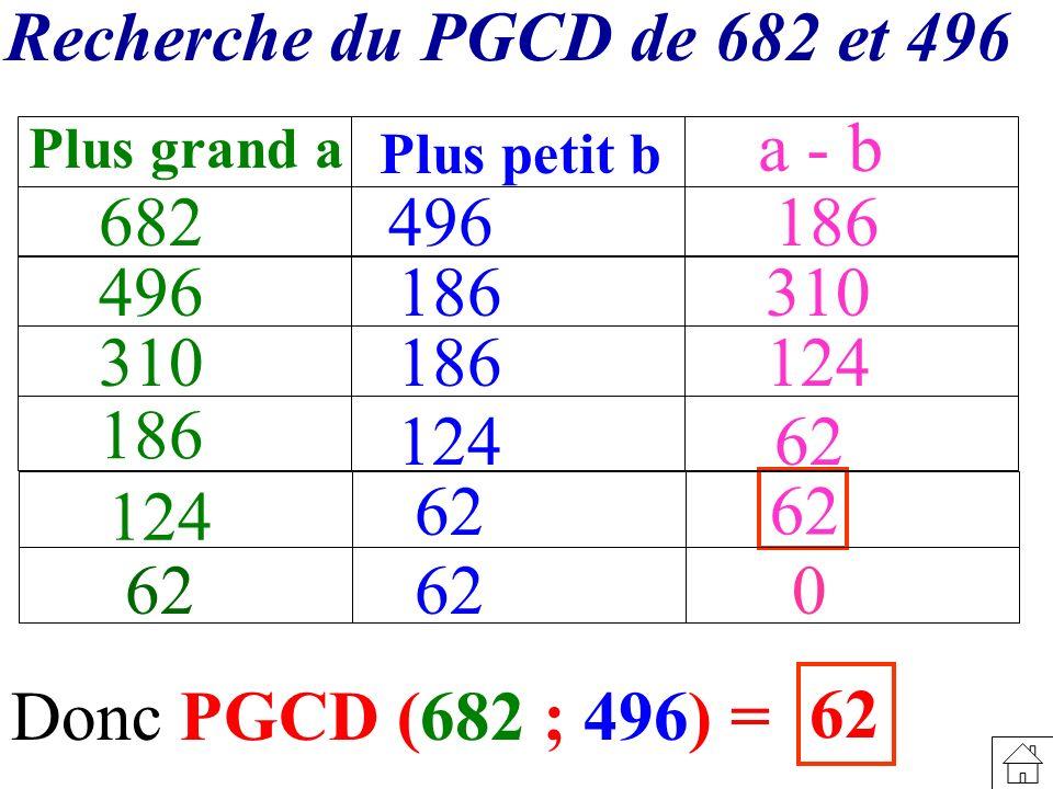Recherche du PGCD de 682 et 496 682 a - b 496 310 186 124 62