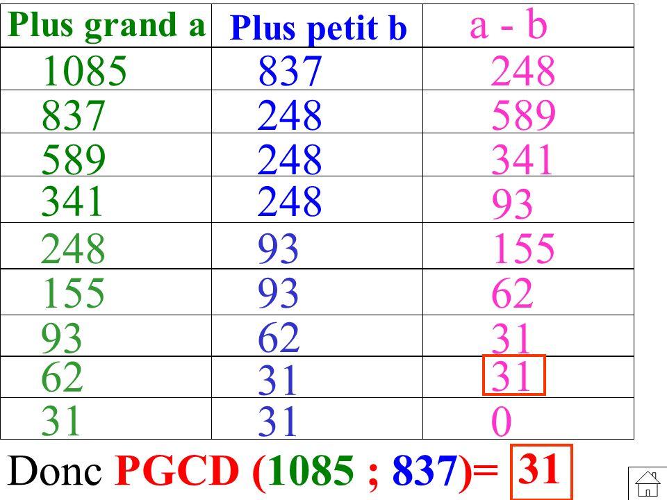 a - b Plus grand a. Plus petit b. 1085. 837. 248. 837. 248. 589. 589. 248. 341. 341. 248.