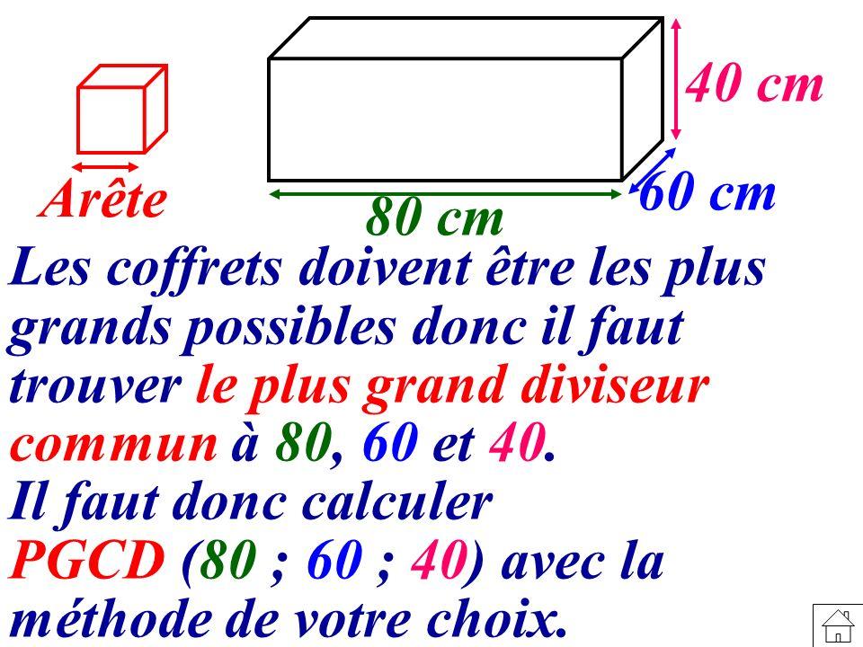 80 cm 60 cm. 40 cm. Arête. Les coffrets doivent être les plus grands possibles donc il faut trouver le plus grand diviseur commun à 80, 60 et 40.