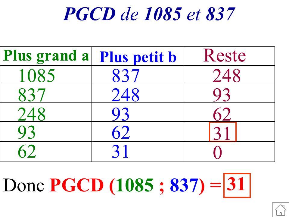 PGCD de 1085 et 837 Reste. Plus grand a. Plus petit b. 1085. 837. 248. 837. 248. 93. 248. 93.