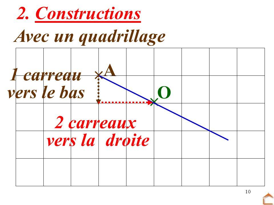 2. Constructions Avec un quadrillage  A 1 carreau vers le bas  O 2 carreaux vers la droite