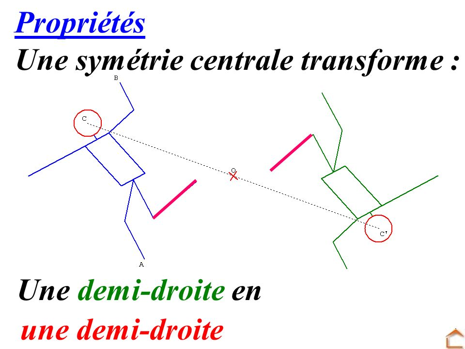 Propriétés Une symétrie centrale transforme : Une demi-droite en une demi-droite