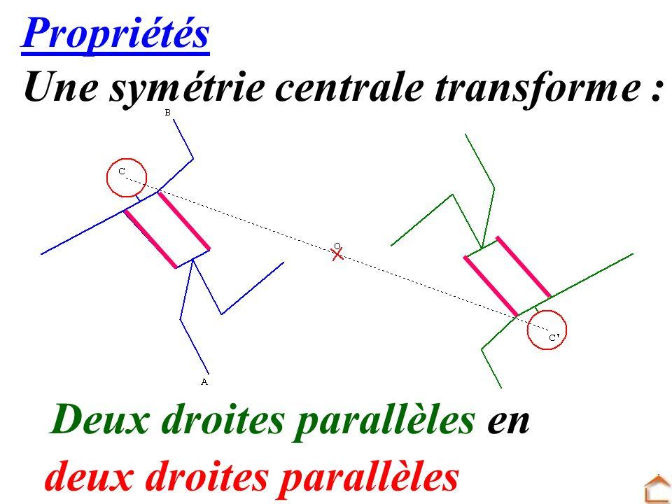 Deux droites parallèles en deux droites parallèles