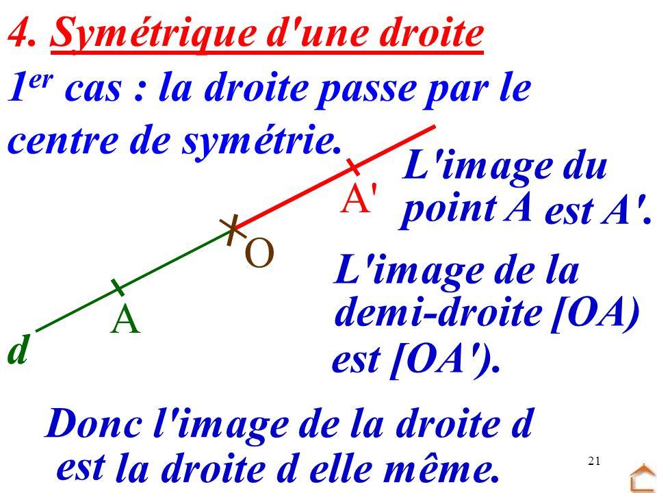4. Symétrique d une droite