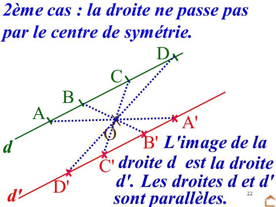 2ème cas : la droite ne passe pas par le centre de symétrie.