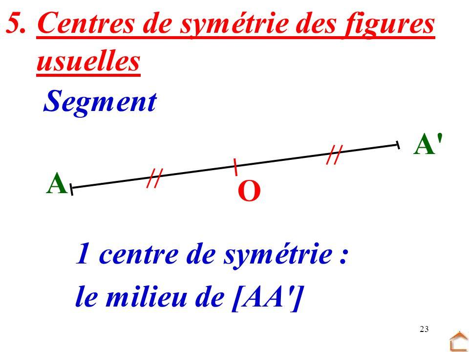5. Centres de symétrie des figures