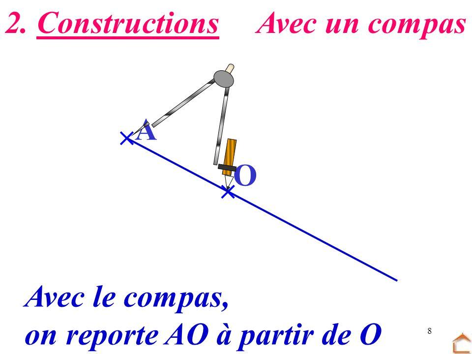 2. Constructions Avec un compas  A O  Avec le compas, on reporte AO à partir de O